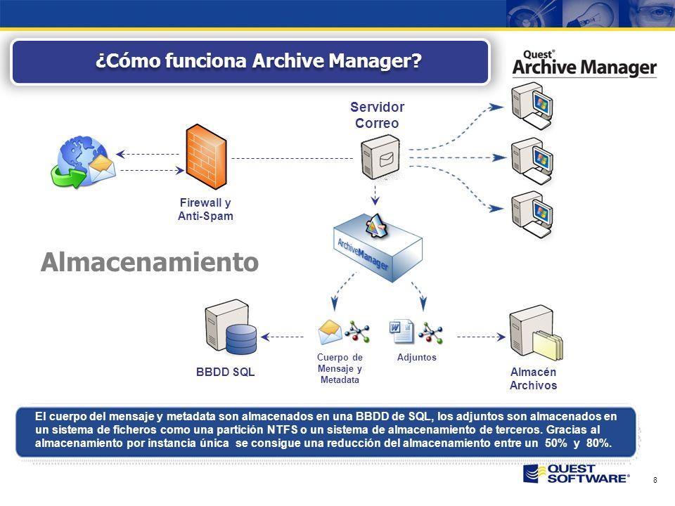 7 Los mensajes son analizados mediante un proceso denominado DNA fingerprint exclusivo de Quest Software que garantiza que sólo se almacene una instancia del mensaje y sus adjuntos.