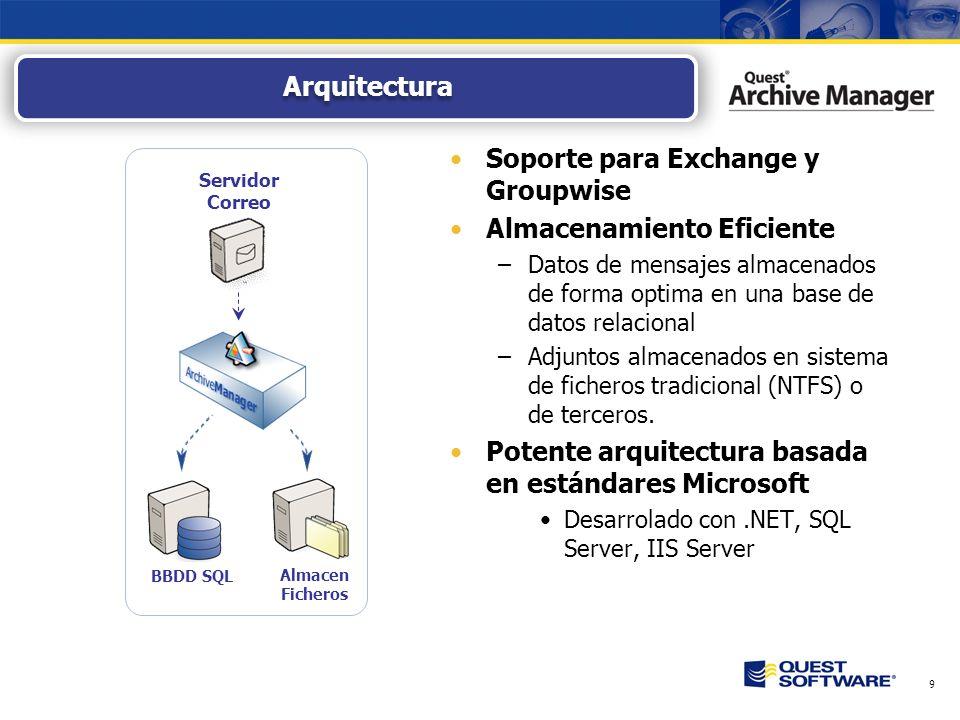 8 El cuerpo del mensaje y metadata son almacenados en una BBDD de SQL, los adjuntos son almacenados en un sistema de ficheros como una partición NTFS o un sistema de almacenamiento de terceros.