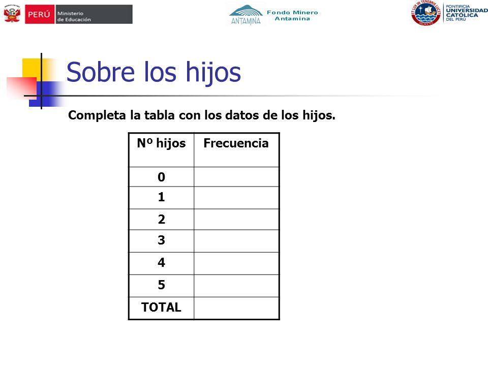 Sobre los hijos Completa la tabla con los datos de los hijos. Nº hijosFrecuencia 0 1 2 3 4 5 TOTAL