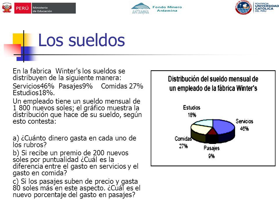Los sueldos En la fabrica Winter's los sueldos se distribuyen de la siguiente manera: Servicios46% Pasajes9% Comidas 27% Estudios18%. Un empleado tien
