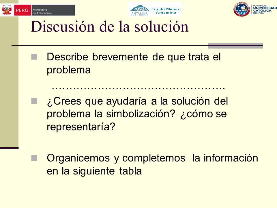 Discusión de la solución Describe brevemente de que trata el problema …………………………………………. ¿Crees que ayudaría a la solución del problema la simbolizació