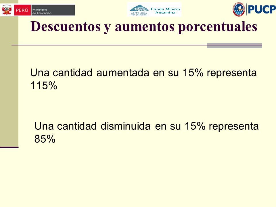 Descuentos y aumentos porcentuales Una cantidad aumentada en su 15% representa 115% Una cantidad disminuida en su 15% representa 85%