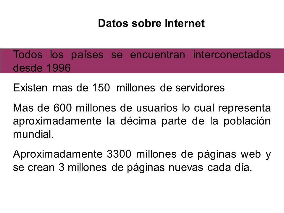 Todos los países se encuentran interconectados desde 1996 Existen mas de 150 millones de servidores Mas de 600 millones de usuarios lo cual representa