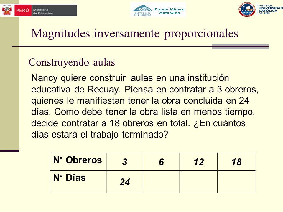 Magnitudes inversamente proporcionales Nancy quiere construir aulas en una institución educativa de Recuay. Piensa en contratar a 3 obreros, quienes l