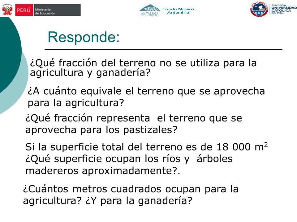 Responde: ¿Qué fracción del terreno no se utiliza para la agricultura y ganadería? ¿A cuánto equivale el terreno que se aprovecha para la agricultura?