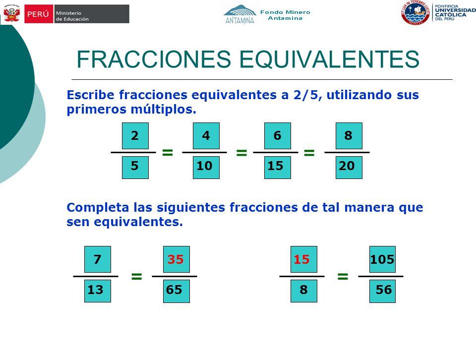 FRACCIONES EQUIVALENTES = == = 5101520 2 6 8 4 7 1365 = 8 105 56 35 15 Escribe fracciones equivalentes a 2/5, utilizando sus primeros múltiplos. Compl