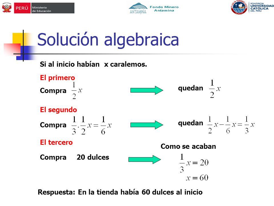 Solución algebraica Si al inicio habían x caralemos.