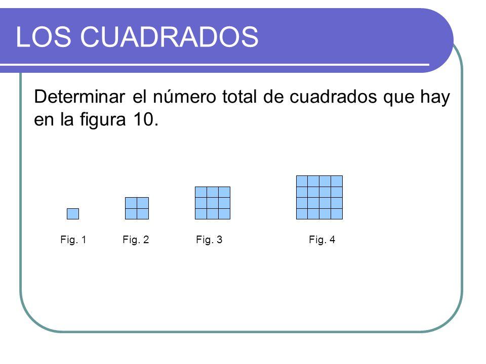 LOS CUADRADOS Determinar el número total de cuadrados que hay en la figura 10. Fig. 1Fig. 2Fig. 3Fig. 4