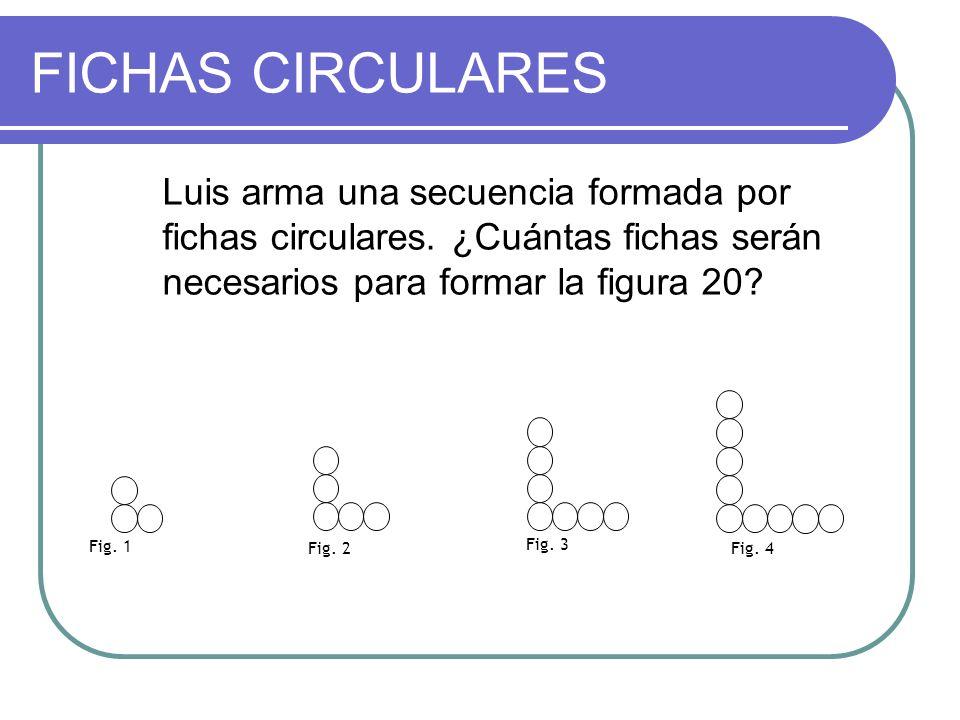 FICHAS CIRCULARES Luis arma una secuencia formada por fichas circulares. ¿Cuántas fichas serán necesarios para formar la figura 20? Fig. 1 Fig. 2 Fig.