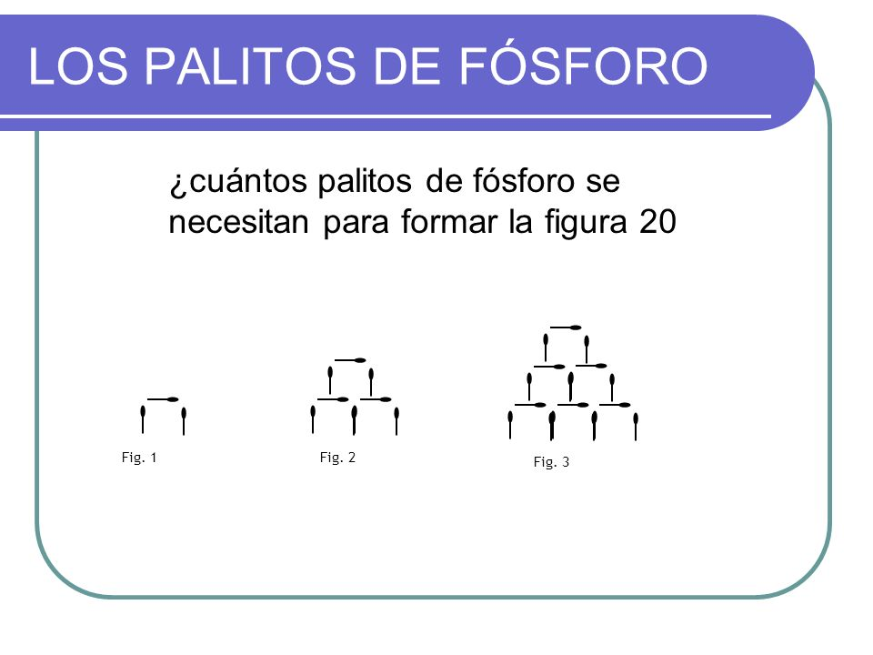 LOS PALITOS DE FÓSFORO Fig. 1Fig. 2 Fig. 3 ¿cuántos palitos de fósforo se necesitan para formar la figura 20