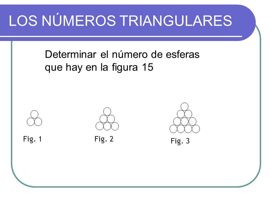 LOS NÚMEROS TRIANGULARES Fig. 1Fig. 2 Fig. 3 Determinar el número de esferas que hay en la figura 15