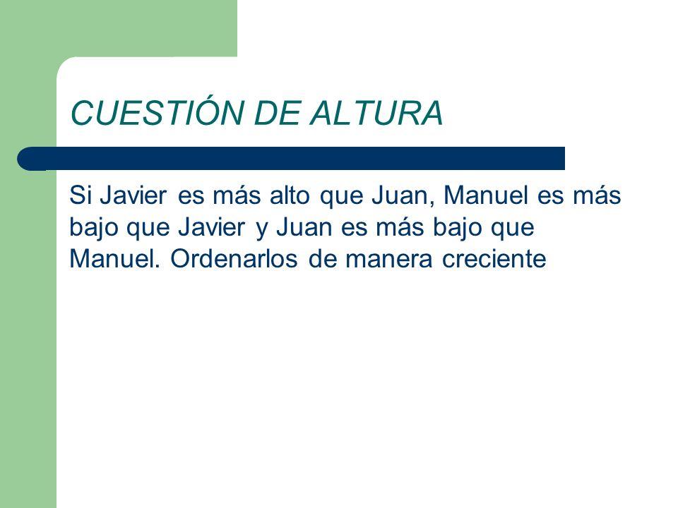 CUESTIÓN DE ALTURA Si Javier es más alto que Juan, Manuel es más bajo que Javier y Juan es más bajo que Manuel.