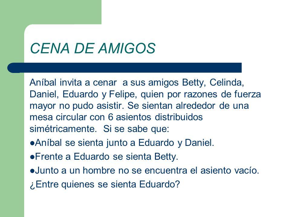 CENA DE AMIGOS Aníbal invita a cenar a sus amigos Betty, Celinda, Daniel, Eduardo y Felipe, quien por razones de fuerza mayor no pudo asistir.