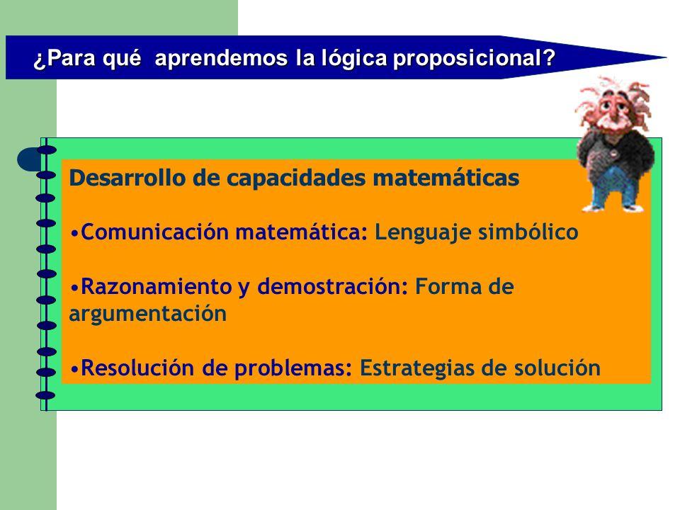 Desarrollo de capacidades matemáticas Comunicación matemática: Lenguaje simbólico Razonamiento y demostración: Forma de argumentación Resolución de problemas: Estrategias de solución ¿Para qué aprendemos la lógica proposicional?