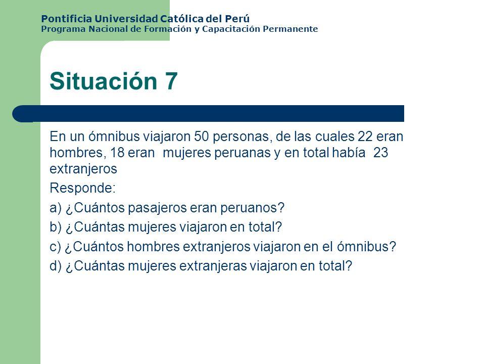 En un ómnibus viajaron 50 personas, de las cuales 22 eran hombres, 18 eran mujeres peruanas y en total había 23 extranjeros Responde: a) ¿Cuántos pasa