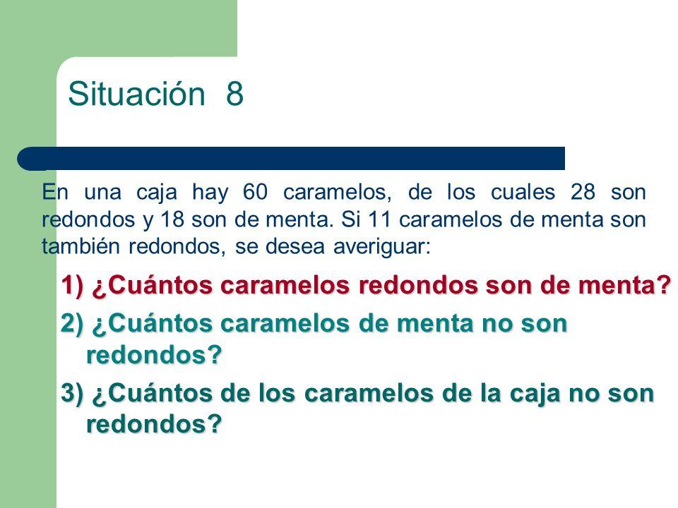 Situación 8 En una caja hay 60 caramelos, de los cuales 28 son redondos y 18 son de menta. Si 11 caramelos de menta son también redondos, se desea ave