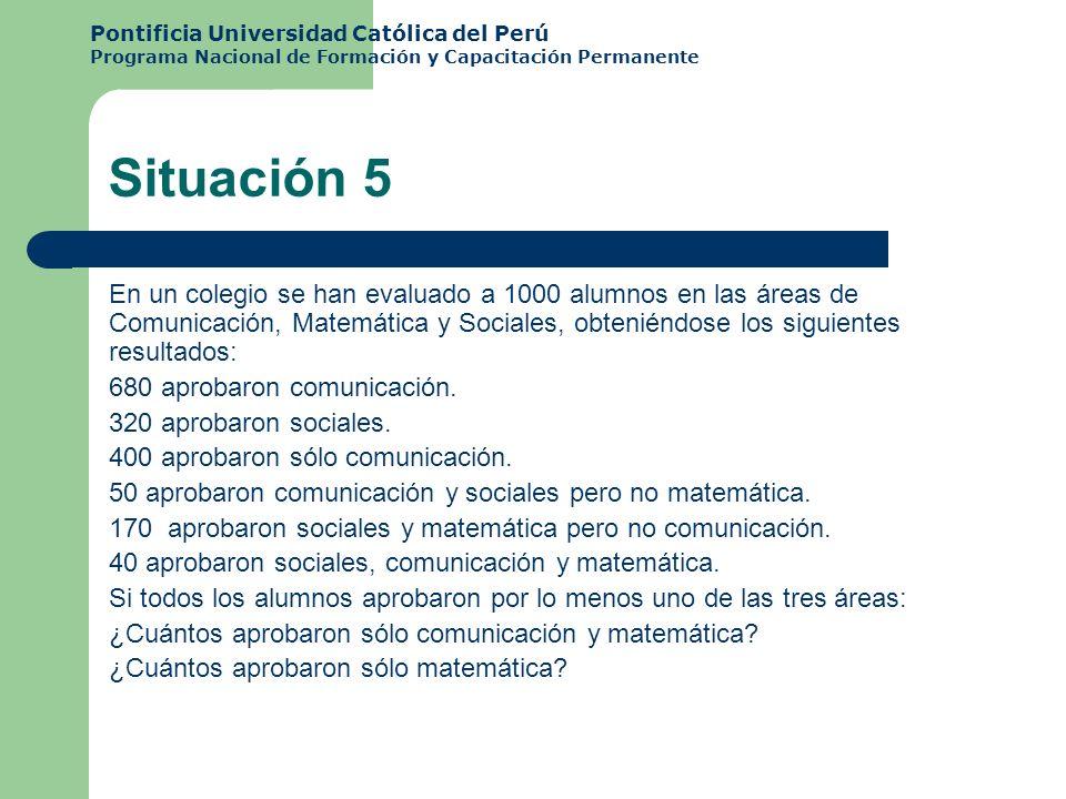 En un colegio se han evaluado a 1000 alumnos en las áreas de Comunicación, Matemática y Sociales, obteniéndose los siguientes resultados: 680 aprobaro