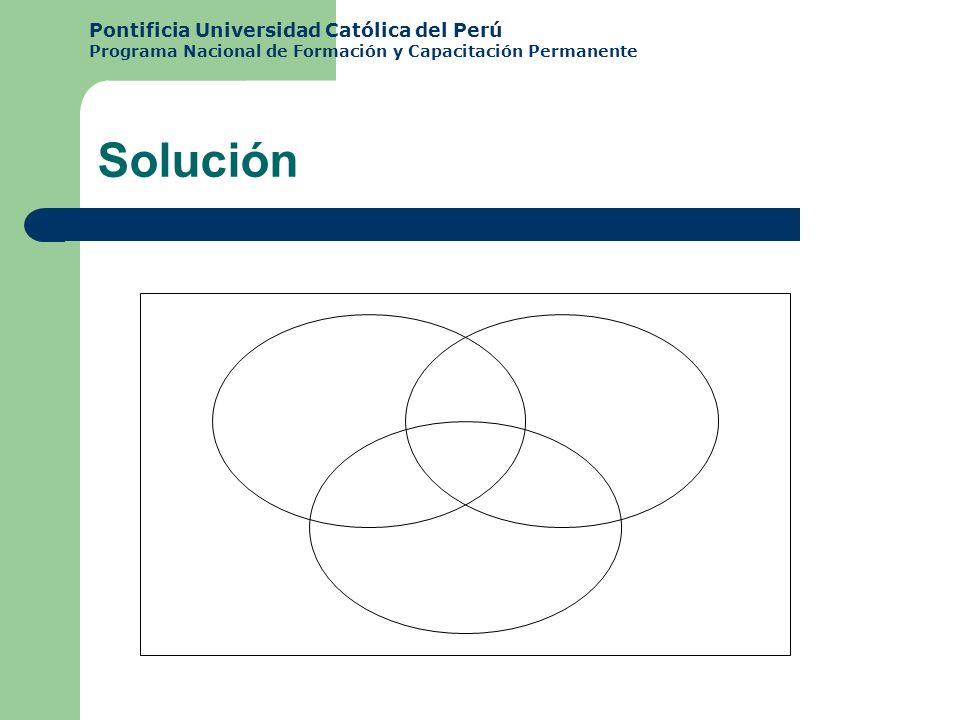 Solución Pontificia Universidad Católica del Perú Programa Nacional de Formación y Capacitación Permanente