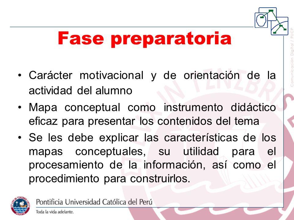 Carácter motivacional y de orientación de la actividad del alumno Mapa conceptual como instrumento didáctico eficaz para presentar los contenidos del