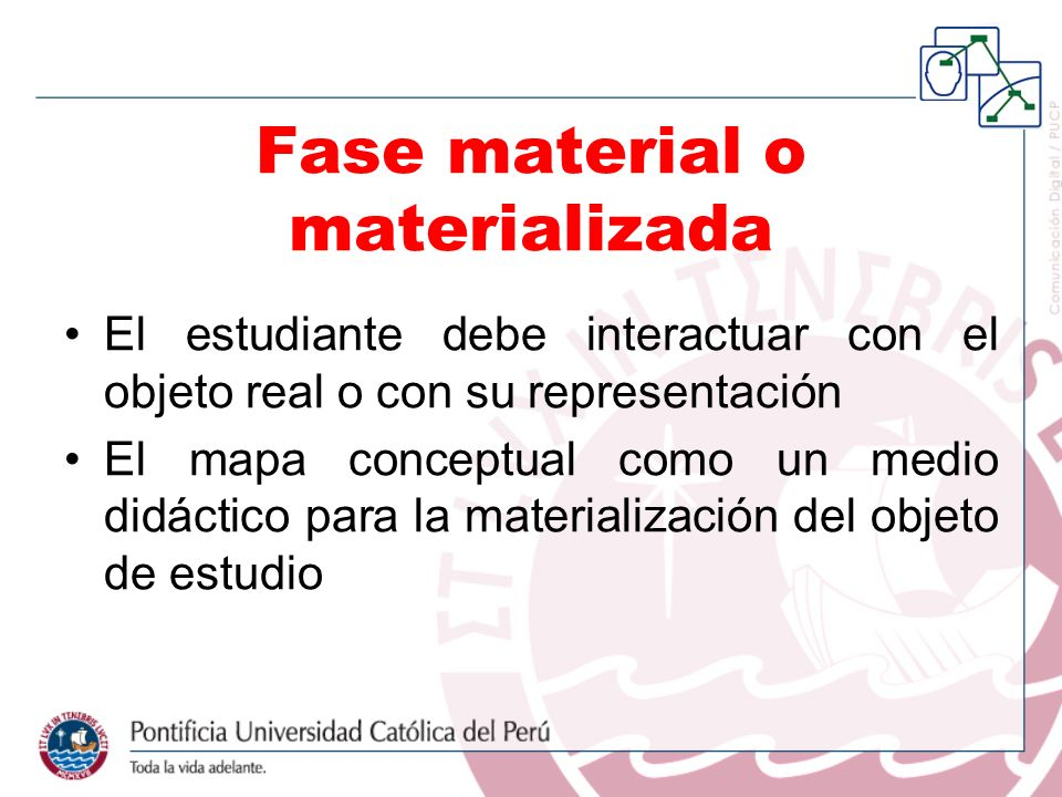 Fase material o materializada El estudiante debe interactuar con el objeto real o con su representación El mapa conceptual como un medio didáctico par