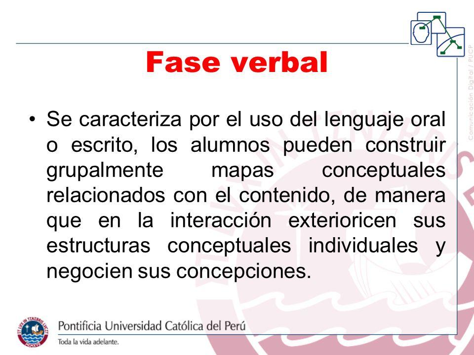 Fase verbal Se caracteriza por el uso del lenguaje oral o escrito, los alumnos pueden construir grupalmente mapas conceptuales relacionados con el con