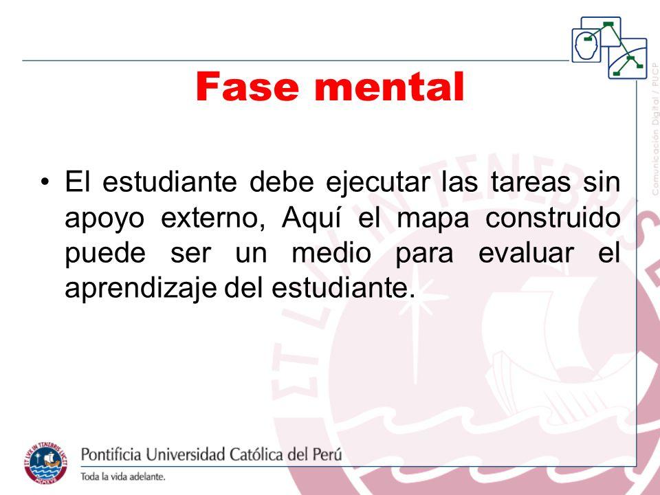 Fase mental El estudiante debe ejecutar las tareas sin apoyo externo, Aquí el mapa construido puede ser un medio para evaluar el aprendizaje del estud