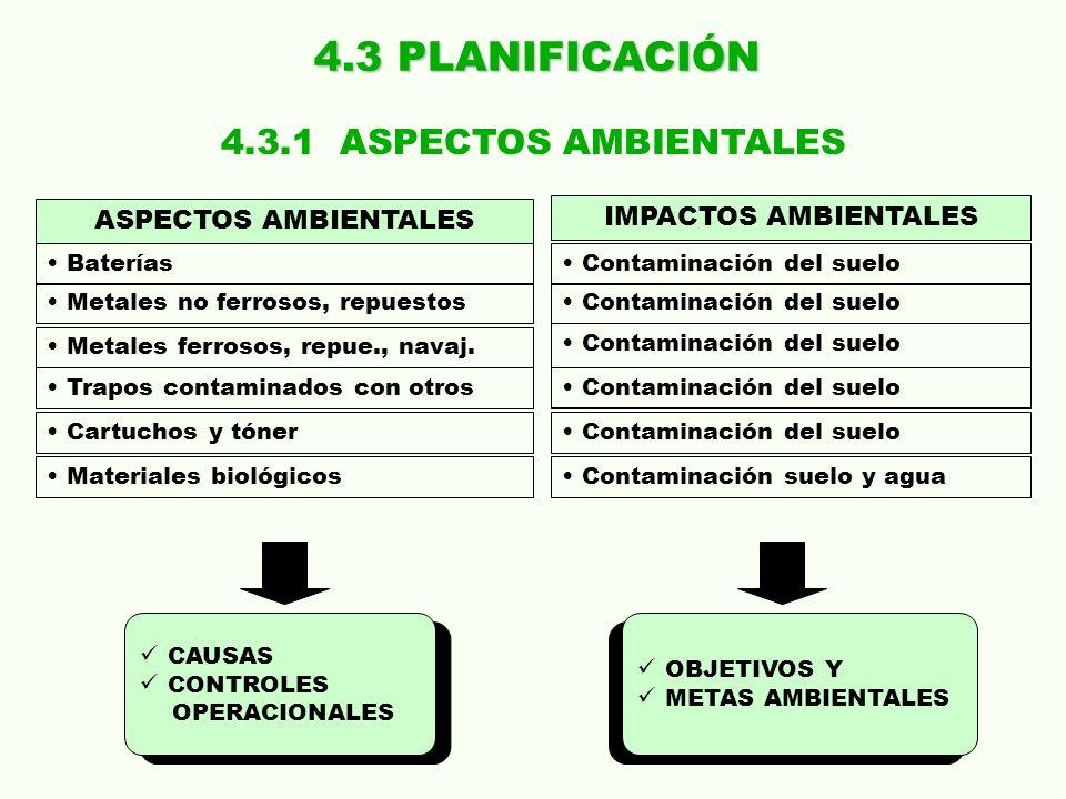 4.3 PLANIFICACIÓN ASPECTOS AMBIENTALES IMPACTOS AMBIENTALES Baterías Contaminación del suelo Metales no ferrosos, repuestos Contaminación del suelo Me