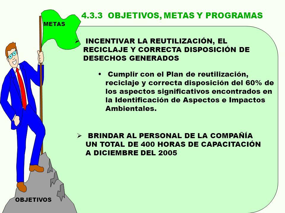 4.3.3 OBJETIVOS, METAS Y PROGRAMAS OBJETIVOS METAS INCENTIVAR LA REUTILIZACIÓN, EL RECICLAJE Y CORRECTA DISPOSICIÓN DE DESECHOS GENERADOS Cumplir con