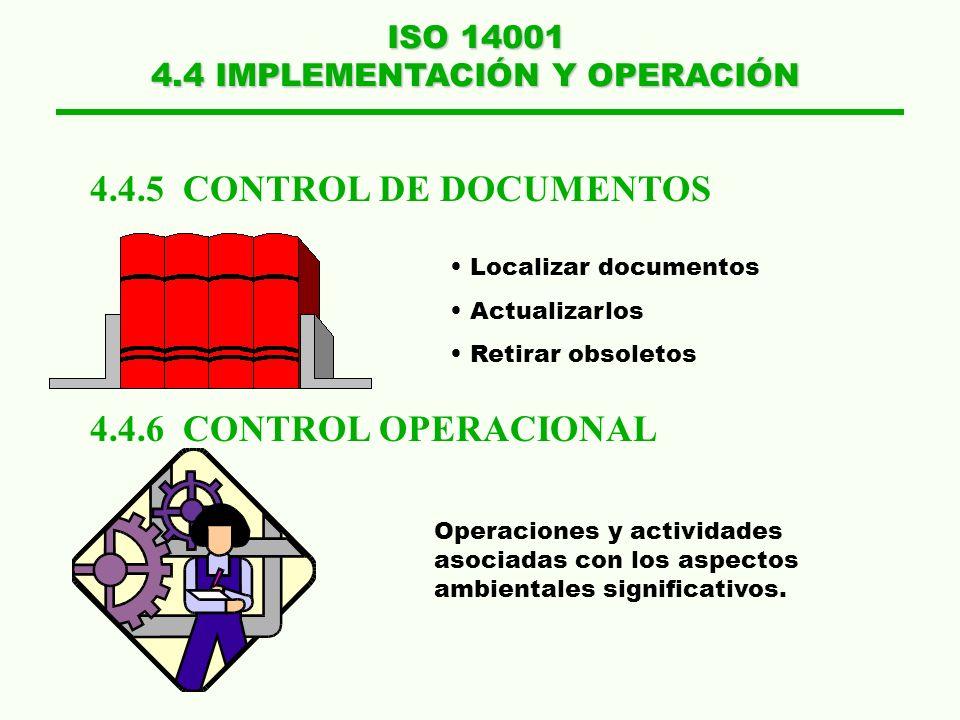 ISO 14001 4.4 IMPLEMENTACIÓN Y OPERACIÓN 4.4.5 CONTROL DE DOCUMENTOS 4.4.6 CONTROL OPERACIONAL Localizar documentos Actualizarlos Retirar obsoletos Op