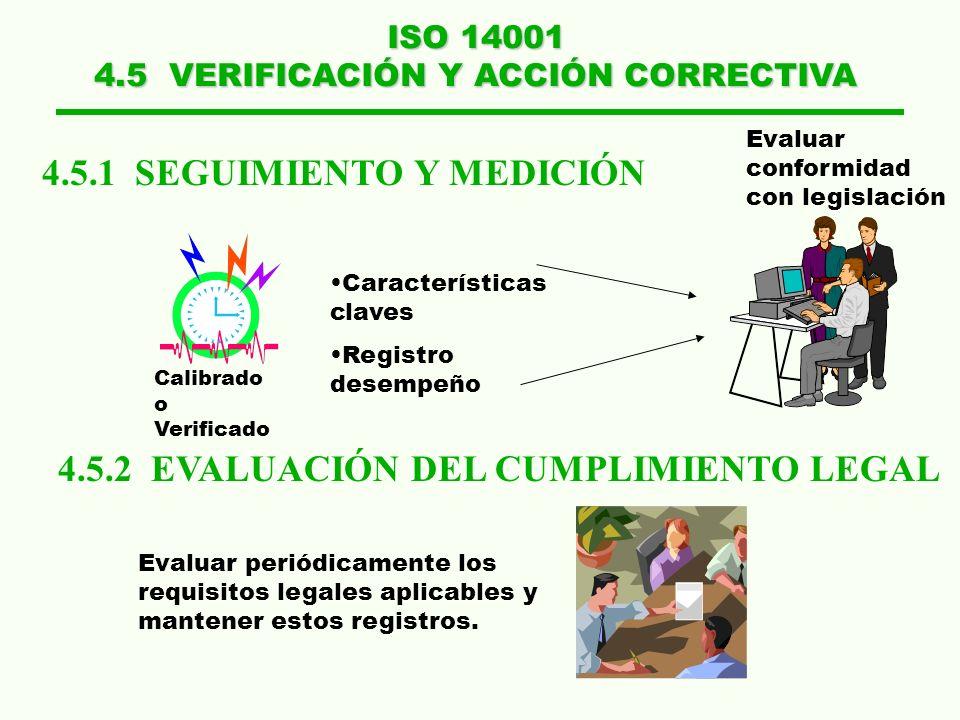 ISO 14001 4.5 VERIFICACIÓN Y ACCIÓN CORRECTIVA 4.5.1 SEGUIMIENTO Y MEDICIÓN Características claves Registro desempeño Calibrado o Verificado Evaluar c