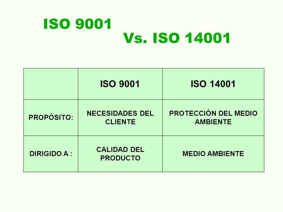 ISO 9001 Vs. ISO 14001 ISO 9001ISO 14001 PROPÓSITO: NECESIDADES DEL CLIENTE PROTECCIÓN DEL MEDIO AMBIENTE DIRIGIDO A : CALIDAD DEL PRODUCTO MEDIO AMBI