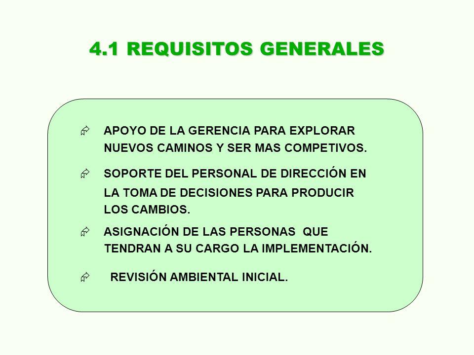 4.1 REQUISITOS GENERALES APOYO DE LA GERENCIA PARA EXPLORAR NUEVOS CAMINOS Y SER MAS COMPETIVOS. SOPORTE DEL PERSONAL DE DIRECCIÓN EN LA TOMA DE DECIS