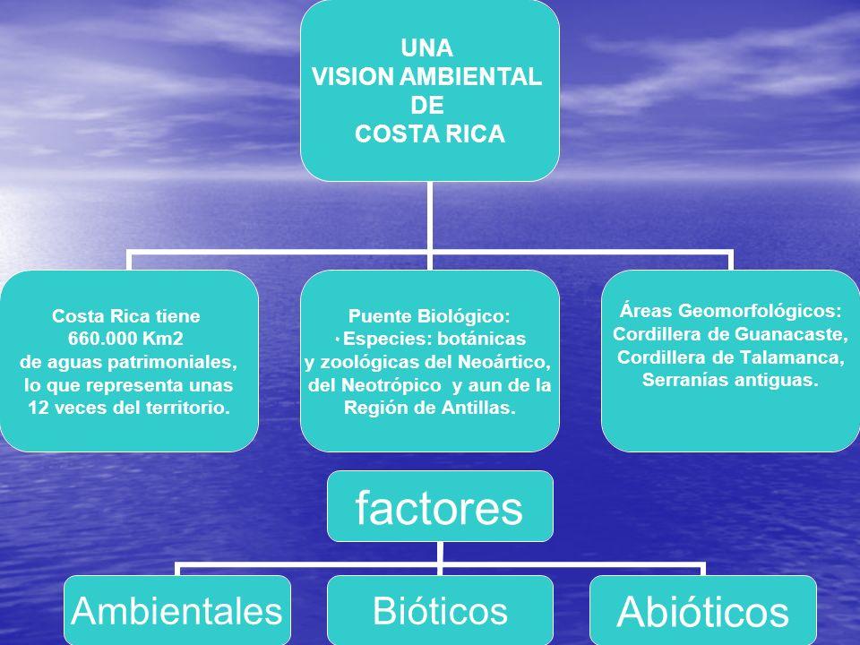 En Costa Rica : Incremento de la malaria. La investigación ecológica por fotografía aérea en la parte norte del país se limito en la época de guerra d