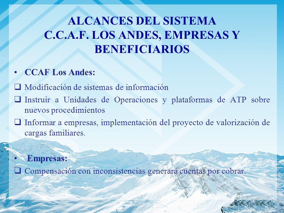 ALCANCES DEL SISTEMA C.C.A.F. LOS ANDES, EMPRESAS Y BENEFICIARIOS CCAF Los Andes: Modificación de sistemas de información Instruir a Unidades de Opera