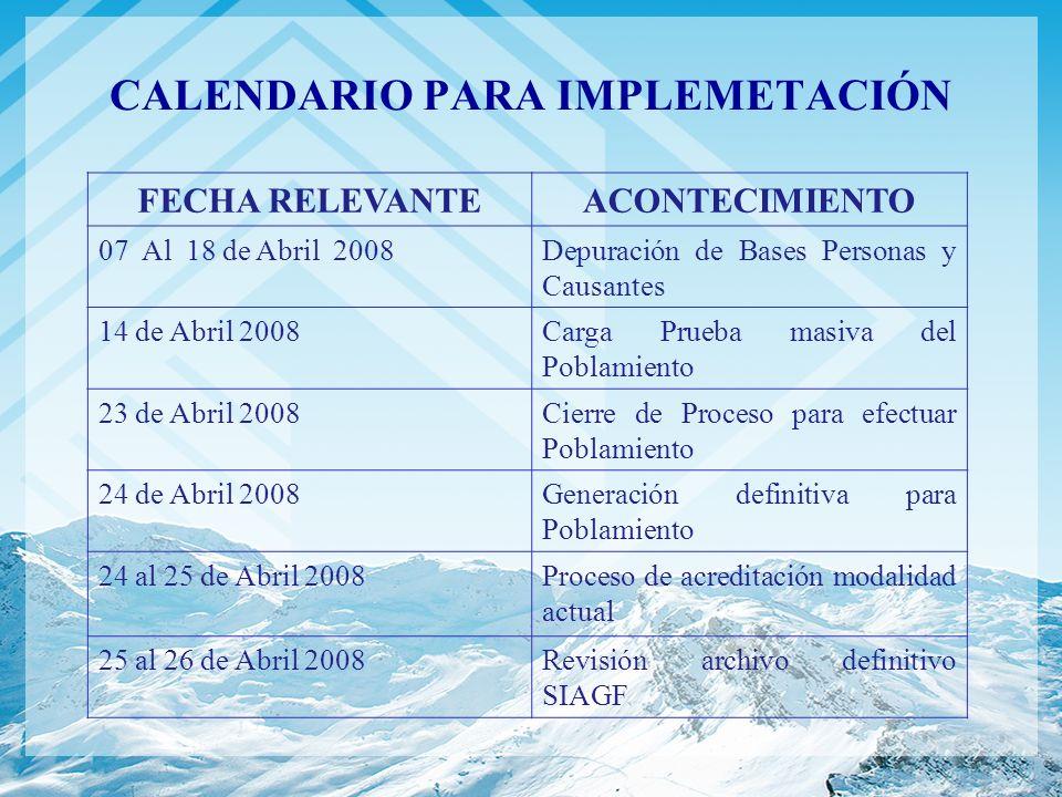 FECHA RELEVANTEACONTECIMIENTO 07 Al 18 de Abril 2008Depuración de Bases Personas y Causantes 14 de Abril 2008Carga Prueba masiva del Poblamiento 23 de