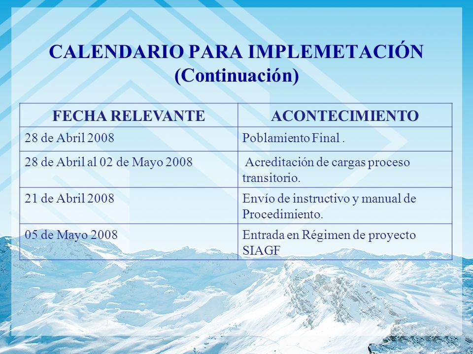 FECHA RELEVANTEACONTECIMIENTO 28 de Abril 2008Poblamiento Final. 28 de Abril al 02 de Mayo 2008 Acreditación de cargas proceso transitorio. 21 de Abri