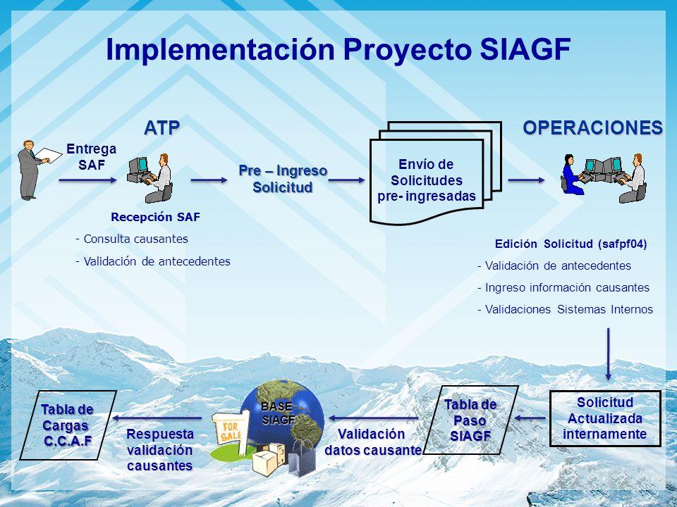 Implementación Proyecto SIAGF BASESIAGF Entrega SAF Validación datos causante datos causante Recepción SAF - Consulta causantes - Validación de antece