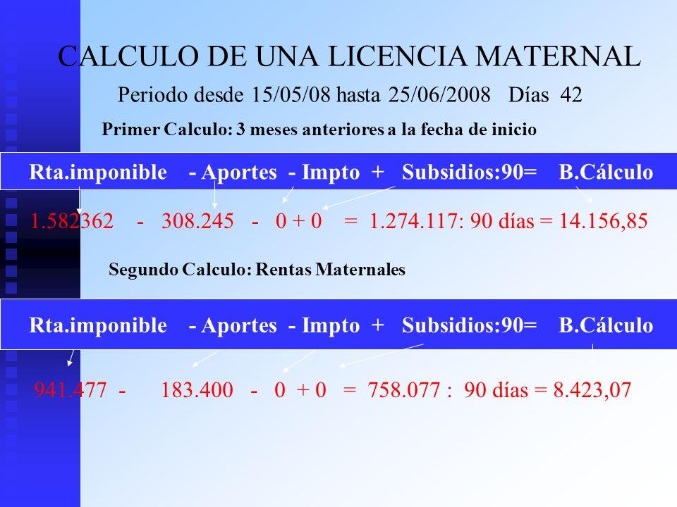 CALCULO DE UNA LICENCIA MATERNAL Periodo desde 15/05/08 hasta 25/06/2008 Días 42 Primer Calculo: 3 meses anteriores a la fecha de inicio Rta.imponible
