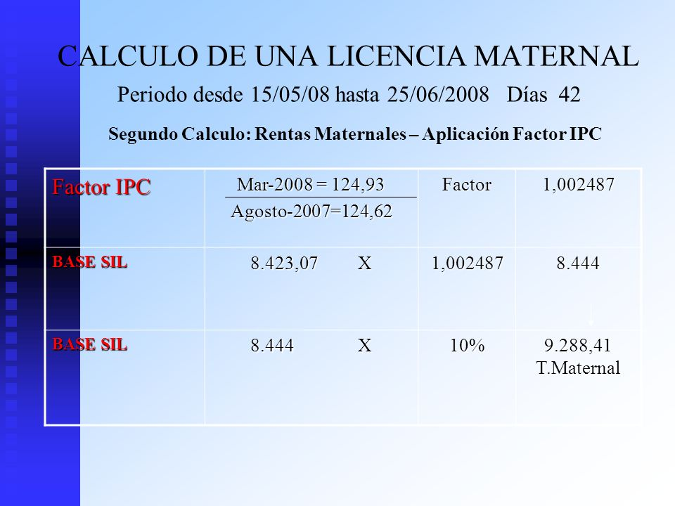 CALCULO DE UNA LICENCIA MATERNAL Periodo desde 15/05/08 hasta 25/06/2008 Días 42 Factor IPC Mar-2008 = 124,93 Agosto-2007=124,62Factor1,002487 BASE SI