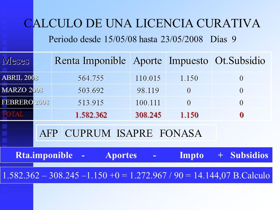 CALCULO DE UNA LICENCIA MATERNAL Periodo desde 15/05/08 hasta 25/06/2008 Días 42 Meses Renta Imponible AporteImpuestoOt.Subsidio ABRIL 2008 564.755110.0151.1500 MARZO 2008 503.69298.11900 FEBRERO 2008 513.915100.11100 TOTAL1.582.362308.2451.1500 Meses Renta Imponible AporteImpuestoOt.Subsidio JULIO 2007 135.00026.29800 AGOSTO 2007 450.56287.77000 SEPT.