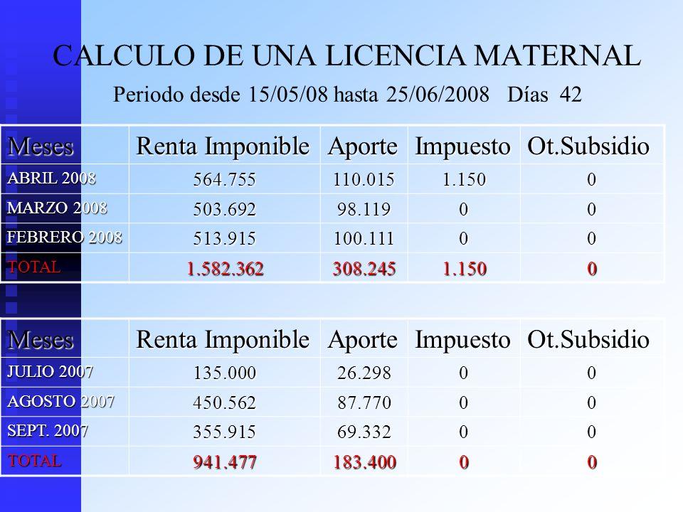 CALCULO DE UNA LICENCIA MATERNAL Periodo desde 15/05/08 hasta 25/06/2008 Días 42 Primer Calculo: 3 meses anteriores a la fecha de inicio Rta.imponible - Aportes - Impto + Subsidios:90= B.Cálculo 1.582362 - 308.245 - 0 + 0 = 1.274.117: 90 días = 14.156,85 Rta.imponible - Aportes - Impto + Subsidios:90= B.Cálculo Segundo Calculo: Rentas Maternales 941.477 - 183.400 - 0 + 0 = 758.077 : 90 días = 8.423,07
