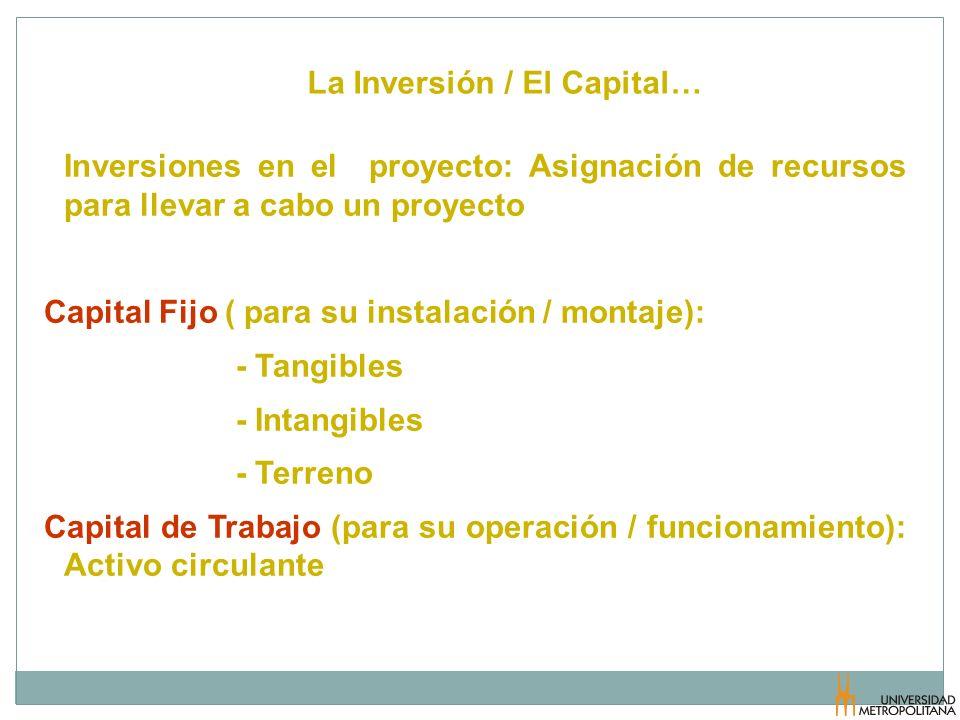 La Inversión / El Capital… Inversiones en el proyecto: Asignación de recursos para llevar a cabo un proyecto Capital Fijo ( para su instalación / mont