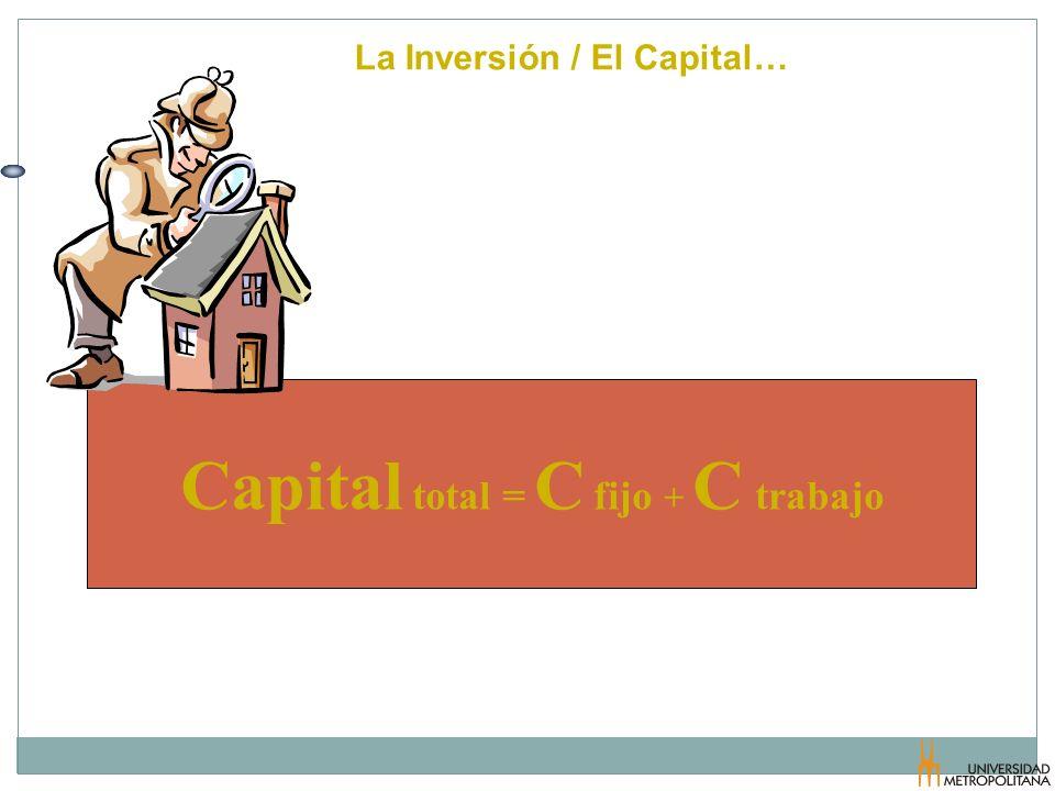 La Inversión / El Capital… Capital total = C fijo + C trabajo