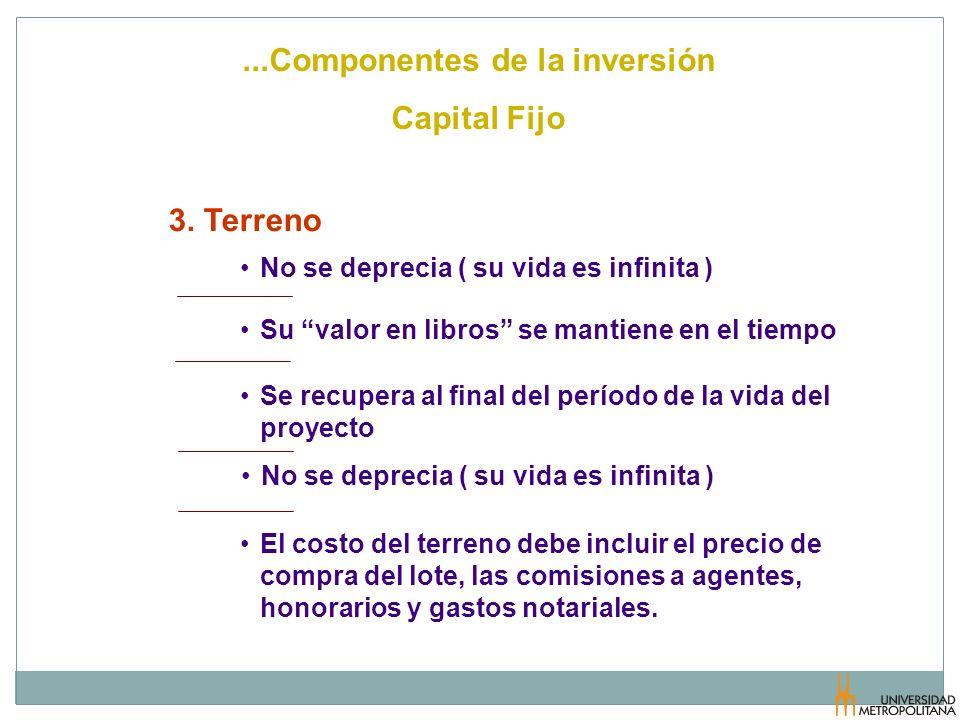 ...Componentes de la inversión Capital Fijo 3. Terreno No se deprecia ( su vida es infinita ) Su valor en libros se mantiene en el tiempo Se recupera
