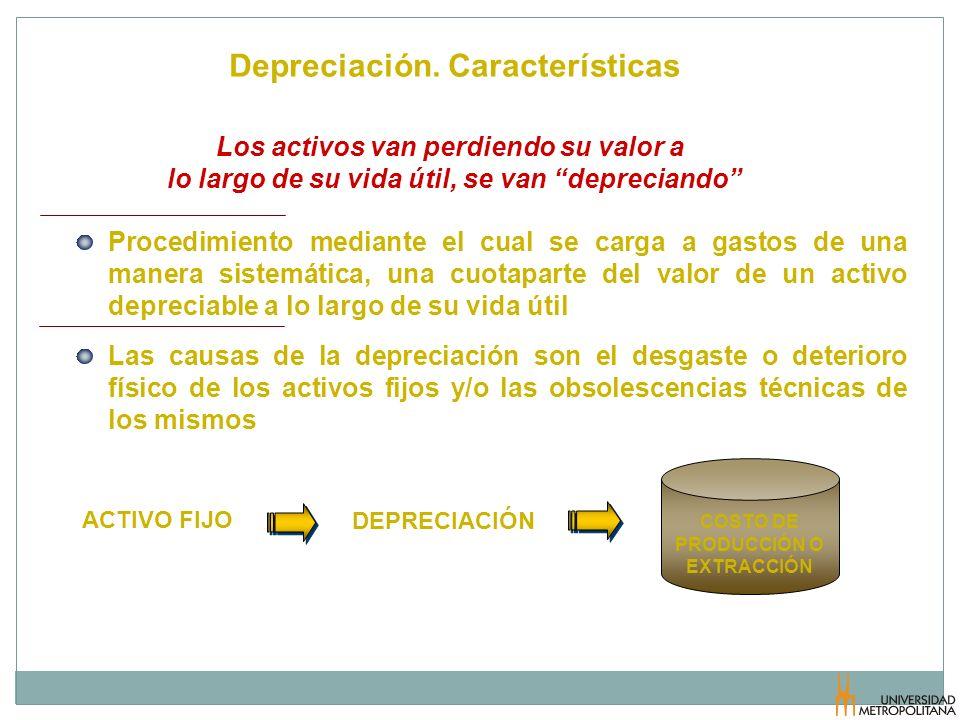 Depreciación. Características ACTIVO FIJO DEPRECIACIÓN COSTO DE PRODUCCIÓN O EXTRACCIÓN Las causas de la depreciación son el desgaste o deterioro físi