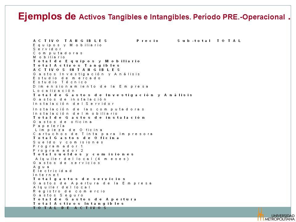 Ejemplos de Activos Tangibles e Intangibles. Período PRE.-Operacional.