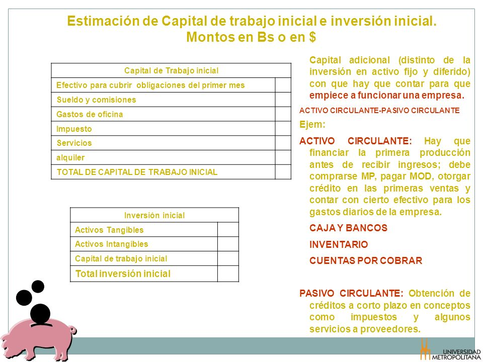 Capital de Trabajo inicial Efectivo para cubrir obligaciones del primer mes Sueldo y comisiones Gastos de oficina Impuesto Servicios alquiler TOTAL DE