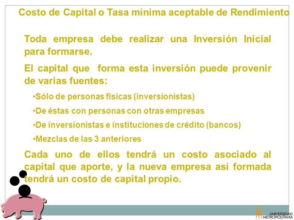 Costo de Capital o Tasa mínima aceptable de Rendimiento Toda empresa debe realizar una Inversión Inicial para formarse. El capital que forma esta inve