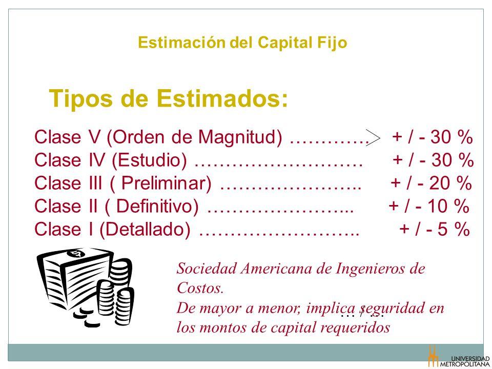 Estimación del Capital Fijo Tipos de Estimados: … / … Clase V (Orden de Magnitud) …………. + / - 30 % Clase IV (Estudio) ……………………… + / - 30 % Clase III (