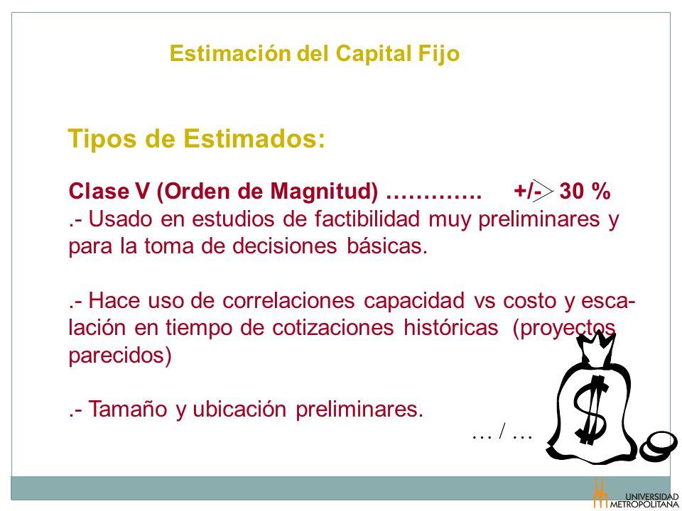 Estimación del Capital Fijo Tipos de Estimados: … / … Clase V (Orden de Magnitud) …………. +/- 30 %.- Usado en estudios de factibilidad muy preliminares